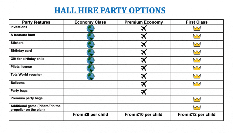 Hall hire tots world party packages